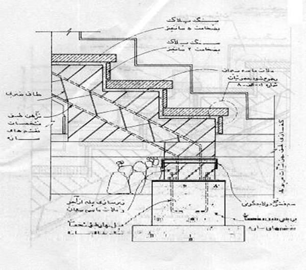 پاو وینت بررسی جزئیات اتصال پله سنگی داخلی به همکف